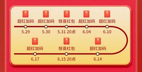 淘宝618核心玩法:超红最全攻略